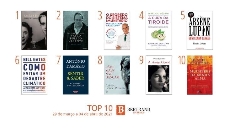 bertrand_top_vendas_banner